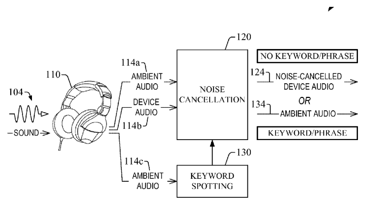 Amazon Noise Cancellation Patent